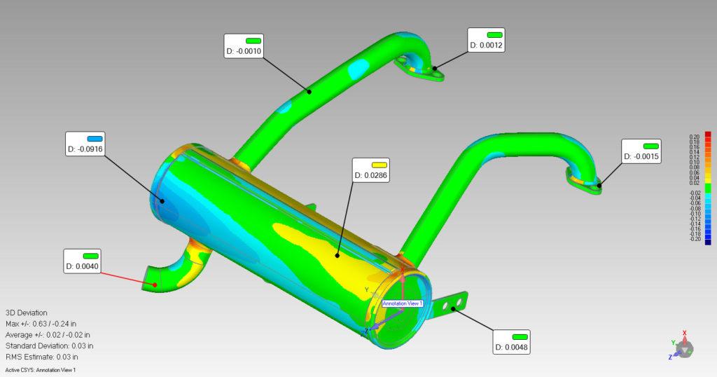 Laser Scanned 3D Error Map Form Analysis